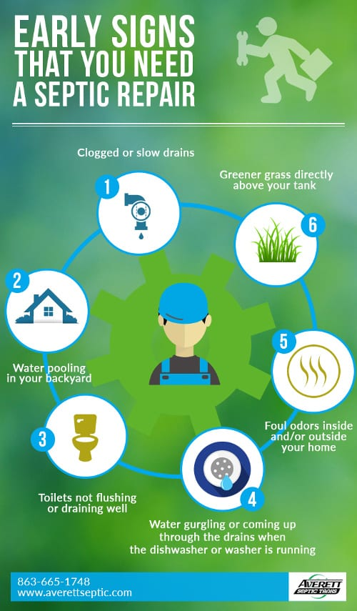 Early signs that you need a septic repair
