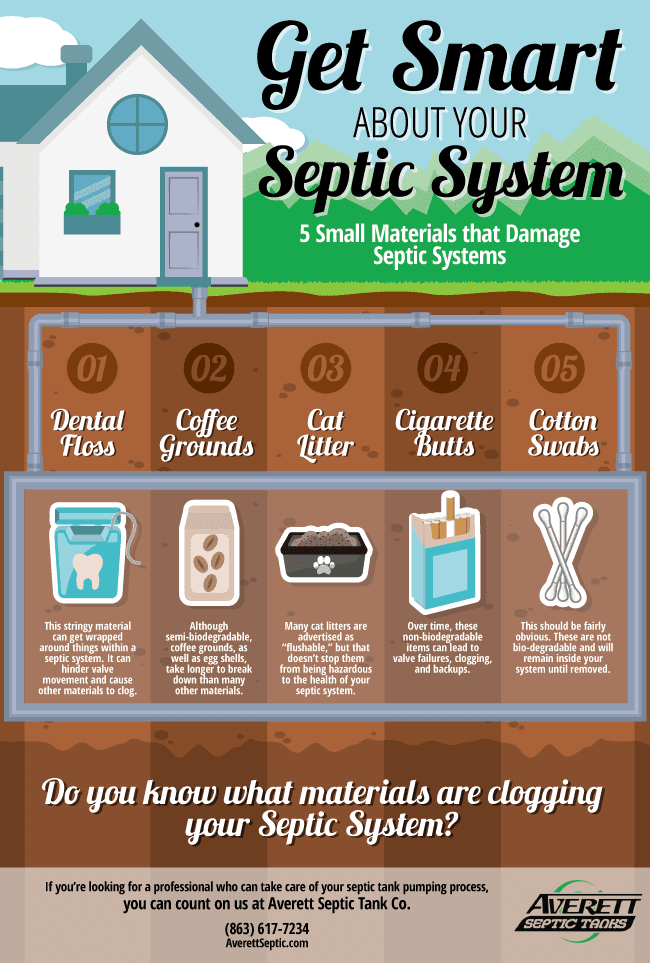5 Septic System No-Nos
