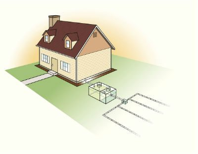 A Beginner's Guide to Septic Systems: Basic Things You Need to Know