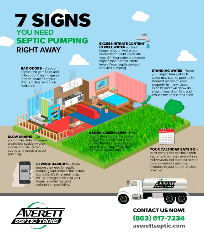 7 Signs You Need Septic Pumping Right Away [infographic]
