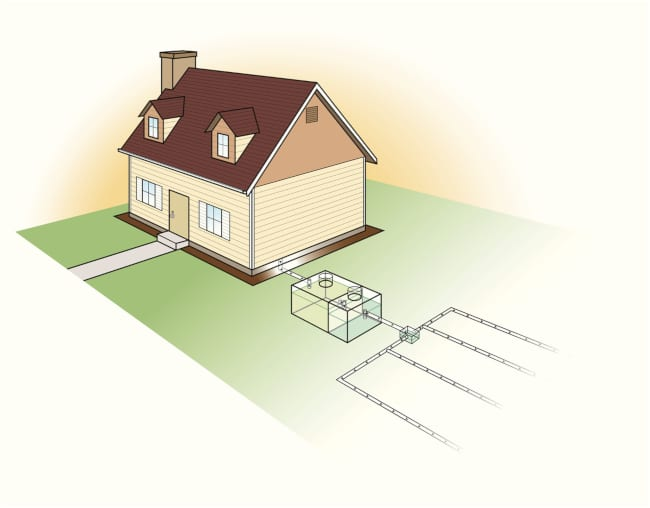 Septic Systems 101: Know the Parts that Make Up Your Septic System